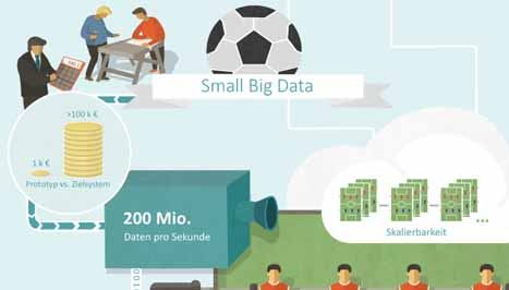 Small Big Data